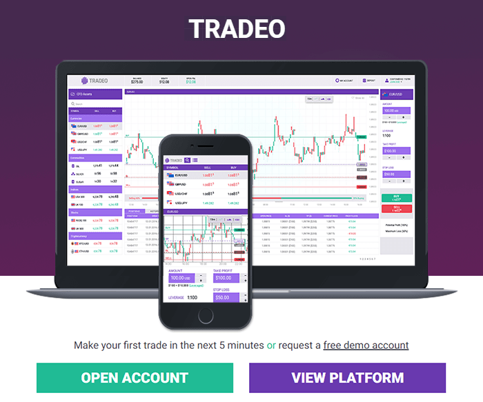Tradeo - Online forex trading platform