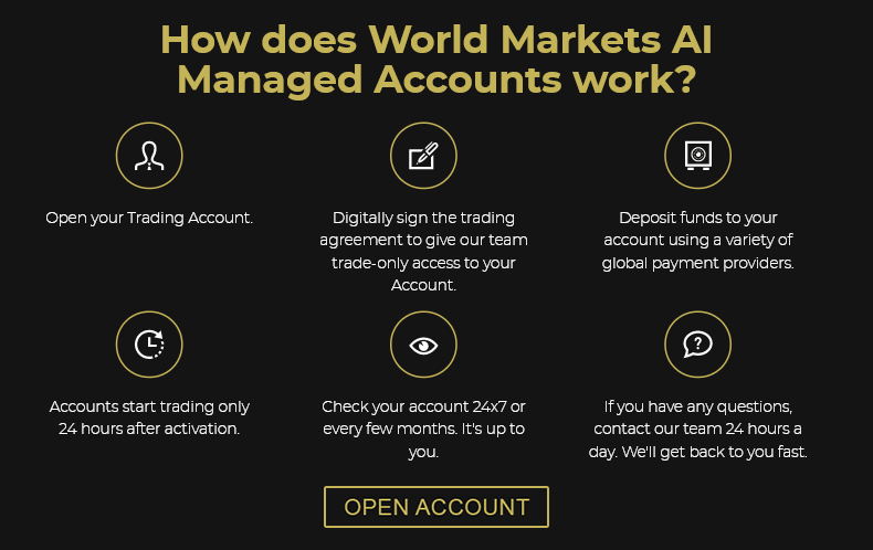 Worldmarkets.com - Global investment hub