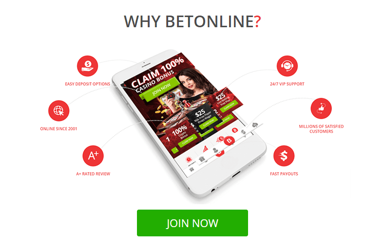Betonline - Sports Betting and Online Betting Platform