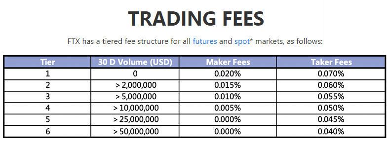 FTX.com - Cryptocurrency Derivatives Exchange