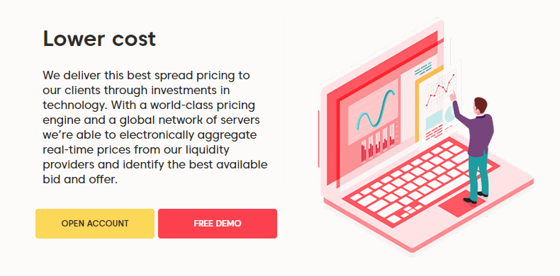 Axi.com review - forex brokers australia