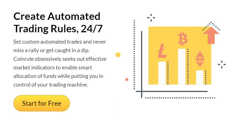 Coinrule.com Review - Automated crypto trading