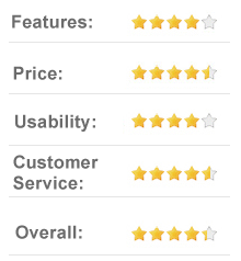cupshe.com review ratings