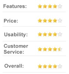 fairwaygolfusa.com review ratings
