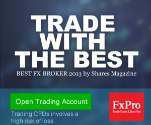 Fxpro.com - The World's No 1 forex brokers