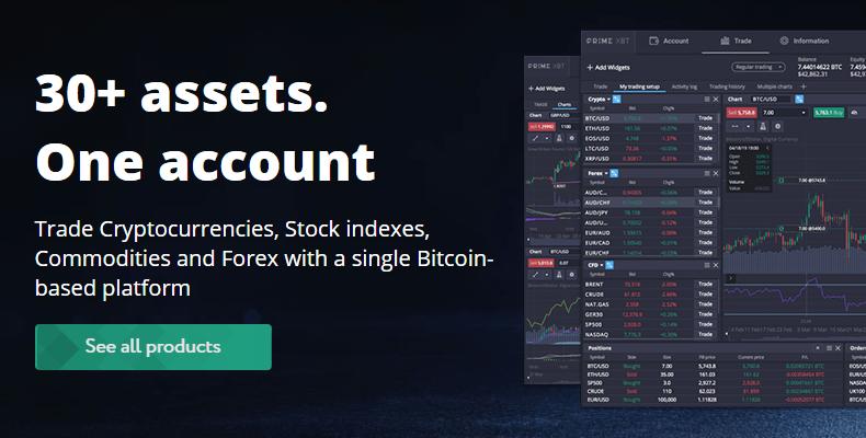 PrimeXBT — Bitcoin-based Online Trading Platform