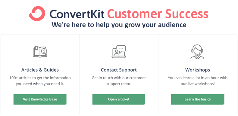 ConvertKit - Email marketing software for creators