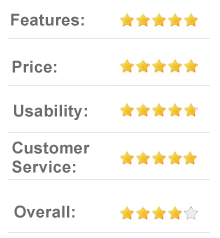 Hubspot - Inbound marketing, sales and service software